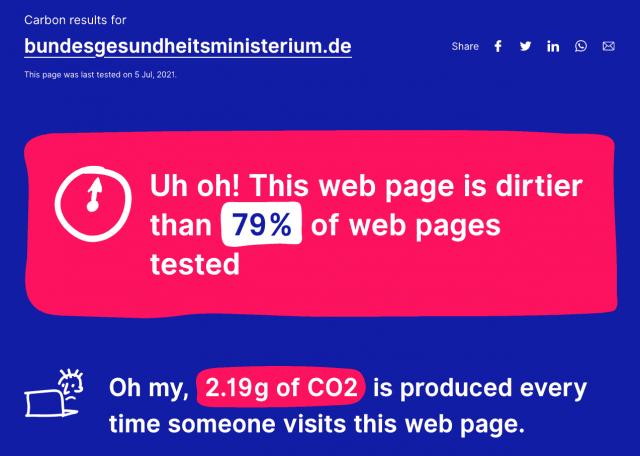 Testergebnis CO2-Ausstoß bundesgesundheitsministerium.de: dreckiger als 79% der anderen getesteten Webseiten.
