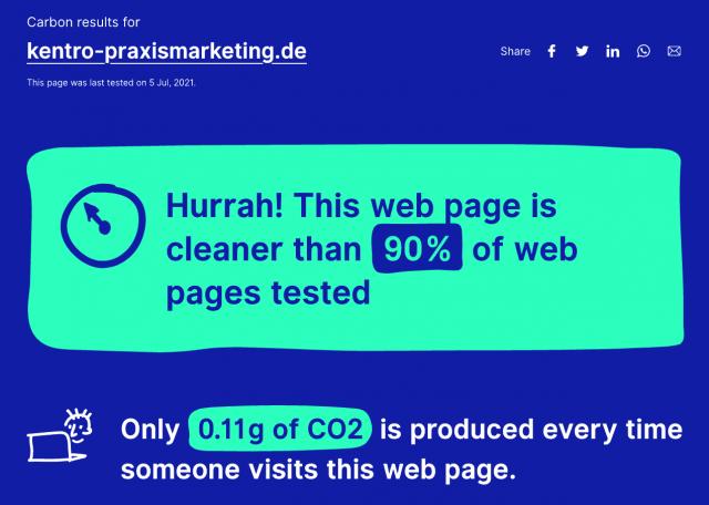 Testergebnis CO2-Ausstoß kentro-praxismarketing.de: sauberer als 90% der anderen getesteten Webseiten.